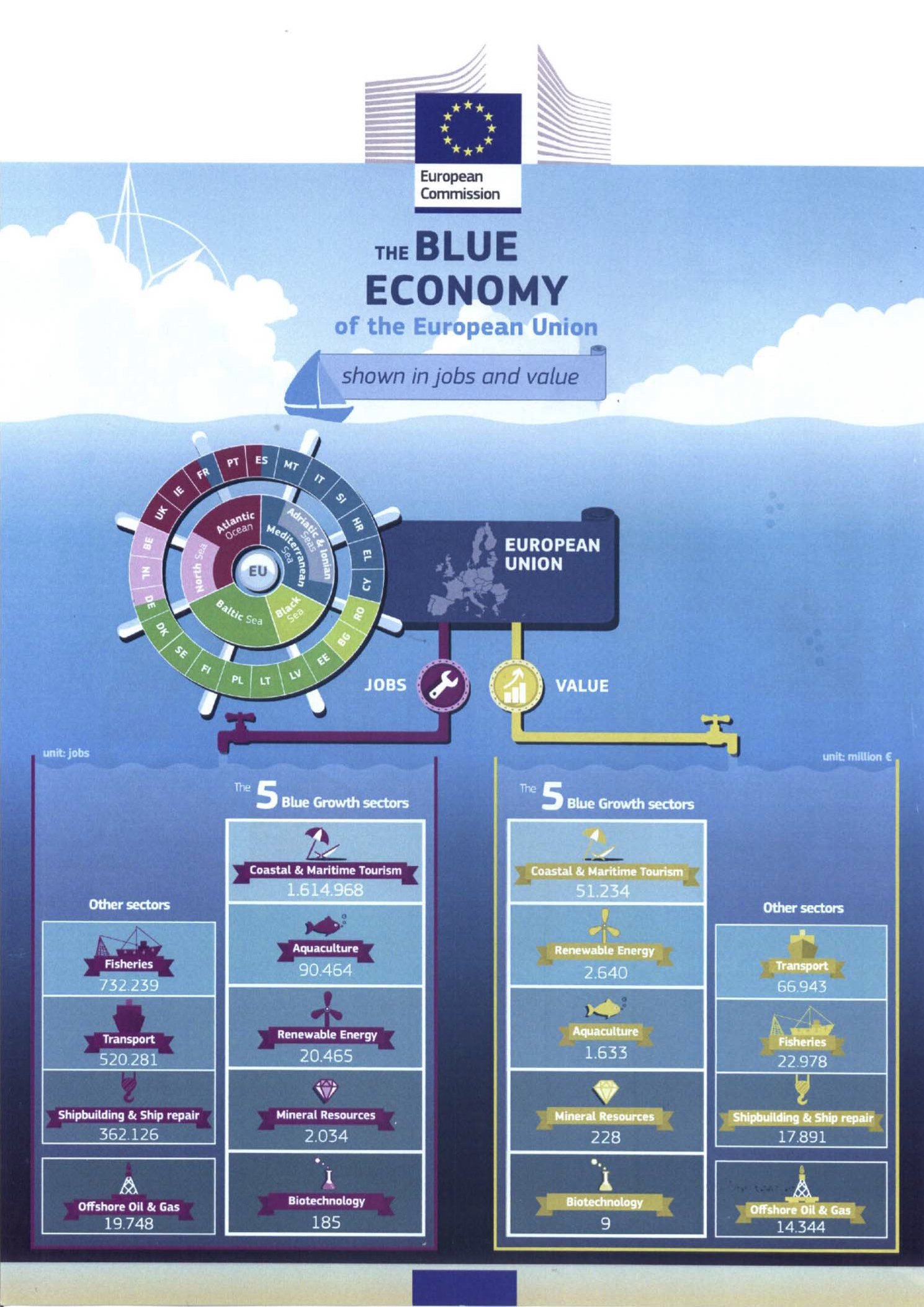 Blue Economy_Page_1