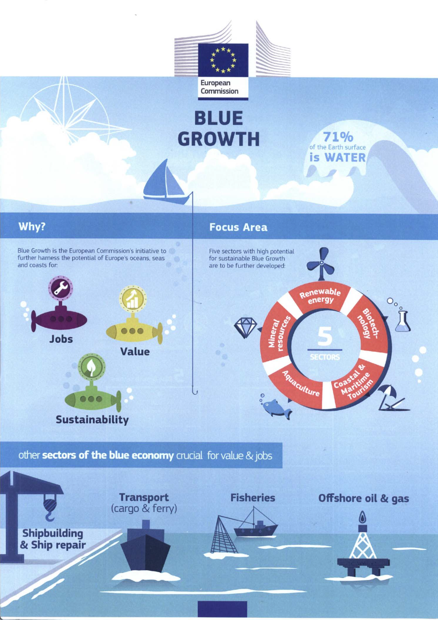 Blue Economy_Page_2